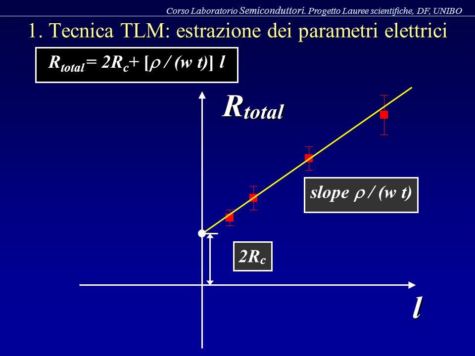 R total = 2R c + [ / (w t)] l slope / (w t) 2R c l R total 1. Tecnica TLM: estrazione dei parametri elettrici Corso Laboratorio Semiconduttori. Proget
