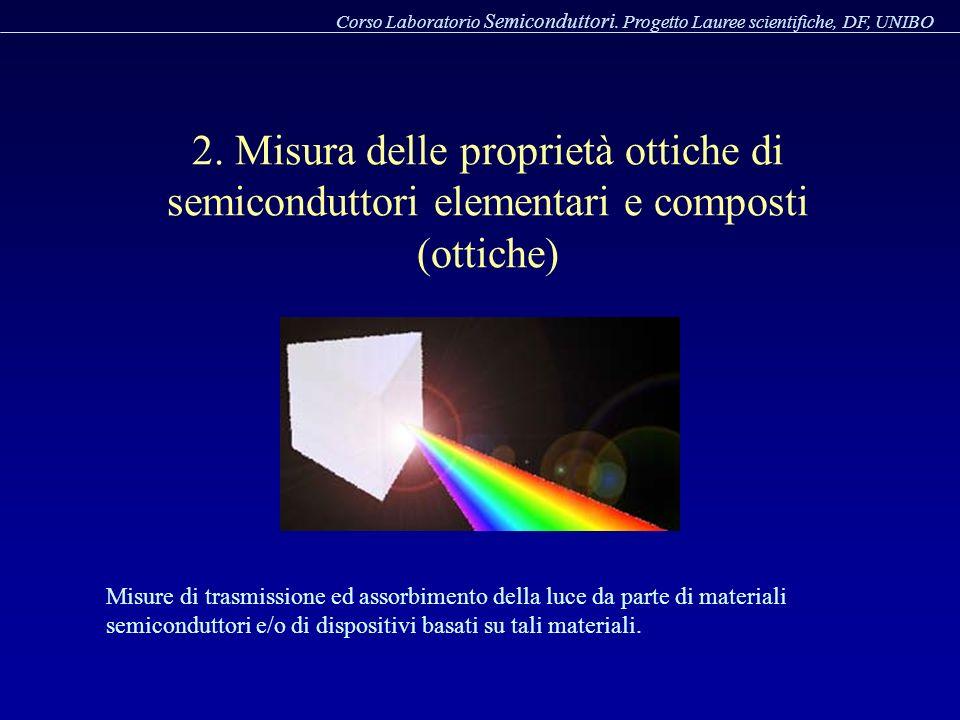 2. Misura delle proprietà ottiche di semiconduttori elementari e composti (ottiche) Corso Laboratorio Semiconduttori. Progetto Lauree scientifiche, DF