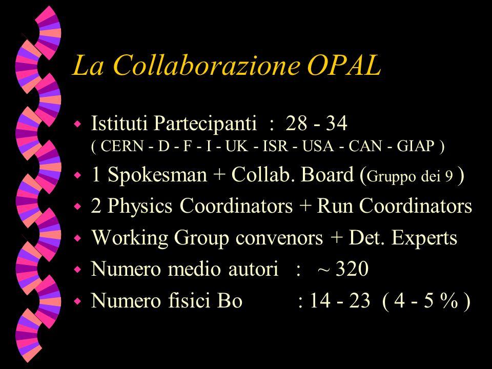 La Collaborazione OPAL w Istituti Partecipanti : 28 - 34 ( CERN - D - F - I - UK - ISR - USA - CAN - GIAP ) w 1 Spokesman + Collab. Board ( Gruppo dei
