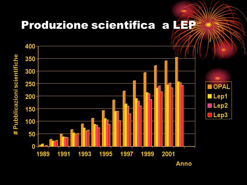 Produzione scientifica a LEP Anno # Pubblicazioni scientifiche