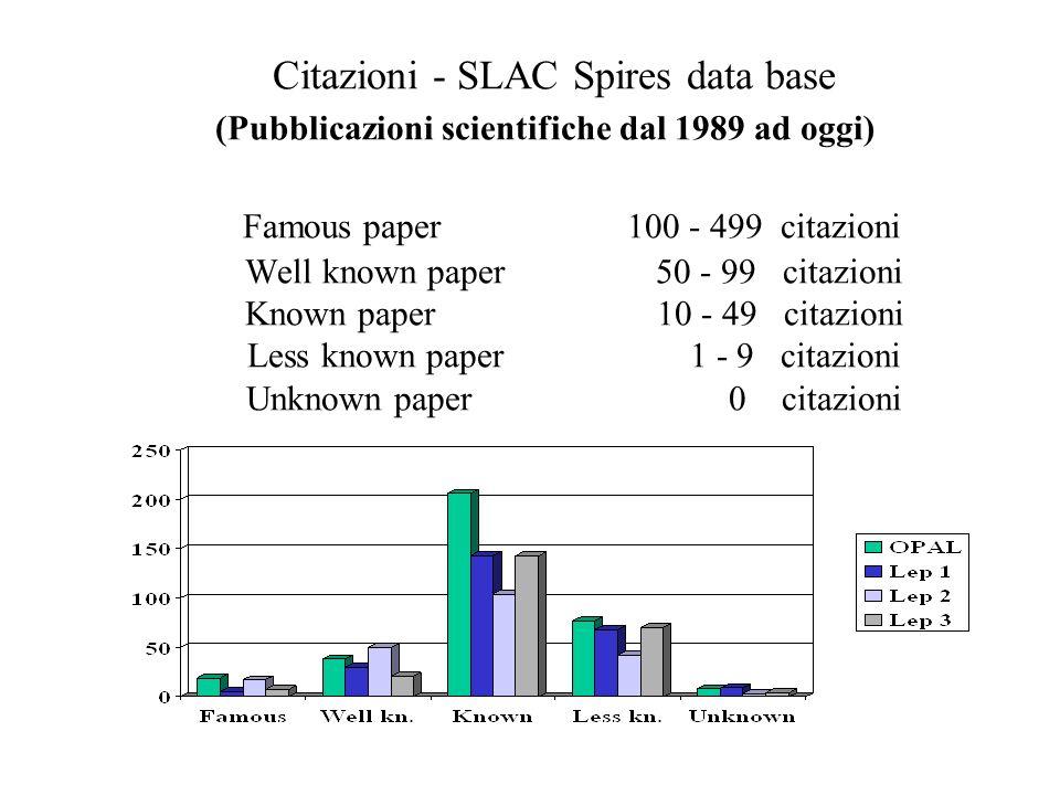 Citazioni - SLAC Spires data base (Pubblicazioni scientifiche dal 1989 ad oggi) Famous paper 100 - 499 citazioni Well known paper 50 - 99 citazioni Kn