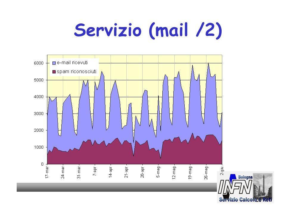 20 Servizio (mail /2)