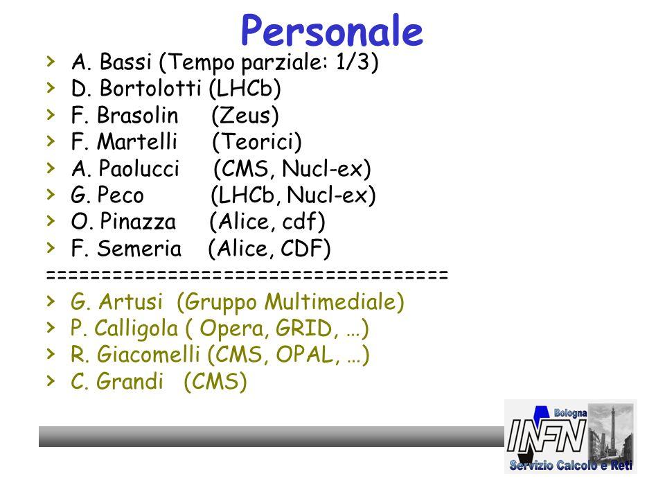 Personale A. Bassi (Tempo parziale: 1/3) D. Bortolotti (LHCb) F. Brasolin (Zeus) F. Martelli (Teorici) A. Paolucci (CMS, Nucl-ex) G. Peco (LHCb, Nucl-