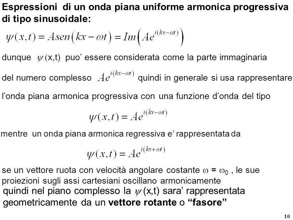 10 Espressioni di un onda piana uniforme armonica progressiva di tipo sinusoidale: dunque x,t) puo essere considerata come la parte immaginaria londa