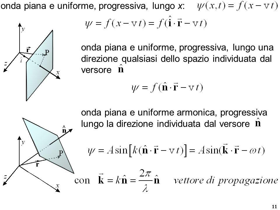 11 onda piana e uniforme, progressiva, lungo x: onda piana e uniforme, progressiva, lungo una direzione qualsiasi dello spazio individuata dal versore