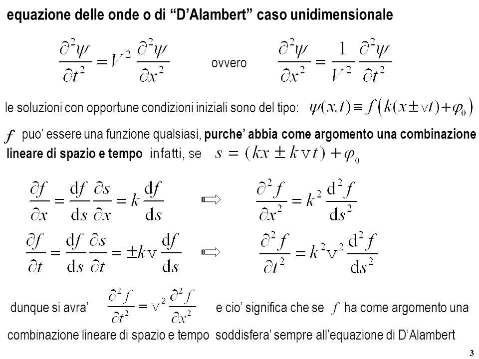 3 f puo essere una funzione qualsiasi, purche abbia come argomento una combinazione lineare di spazio e tempo equazione delle onde o di DAlambert caso