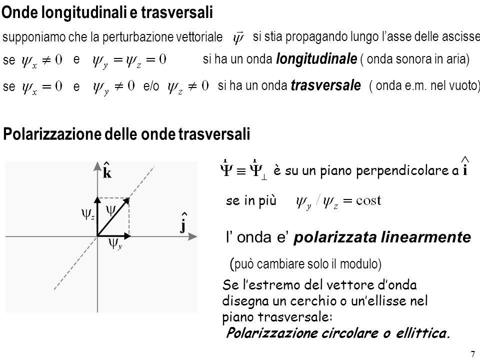 8 Intensita delle onde si definisce intensita dellonda la quantita di energia che, in media, attraversa una superficie di area unitaria, nellunita di tempo la superficie e disposta perpendicolarmente alla direzione di propagazione dellonda quindi se si esprime lintensita in funzione della densita volumetrica di energia e della velocita di propagazione dellonda riesce: = energia/volume [watt/m 2 ] v = velocita di propagazione moltiplicando e dividendo per la velocita di propagazione dellonda