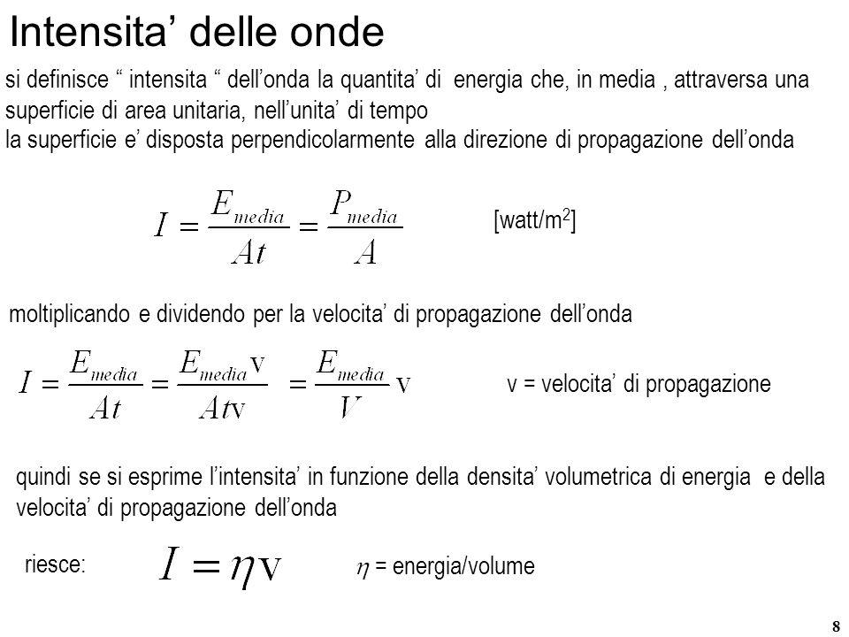 8 Intensita delle onde si definisce intensita dellonda la quantita di energia che, in media, attraversa una superficie di area unitaria, nellunita di