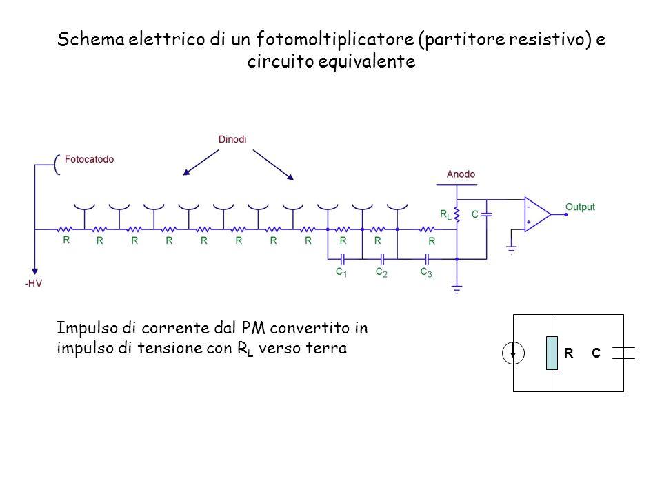 Schema elettrico di un fotomoltiplicatore (partitore resistivo) e circuito equivalente RC Impulso di corrente dal PM convertito in impulso di tensione