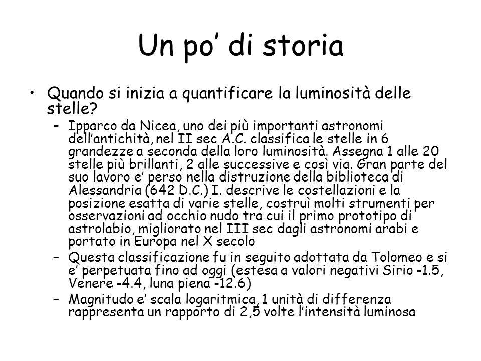 Un po di storia Quando si inizia a quantificare la luminosità delle stelle? –Ipparco da Nicea, uno dei più importanti astronomi dellantichità, nel II