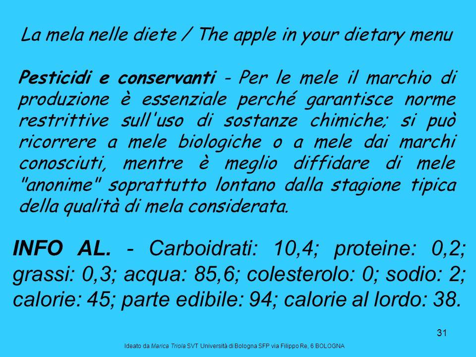 31 Ideato da Marica Triola SVT Università di Bologna SFP via Filippo Re, 6 BOLOGNA La mela nelle diete / The apple in your dietary menu Pesticidi e co