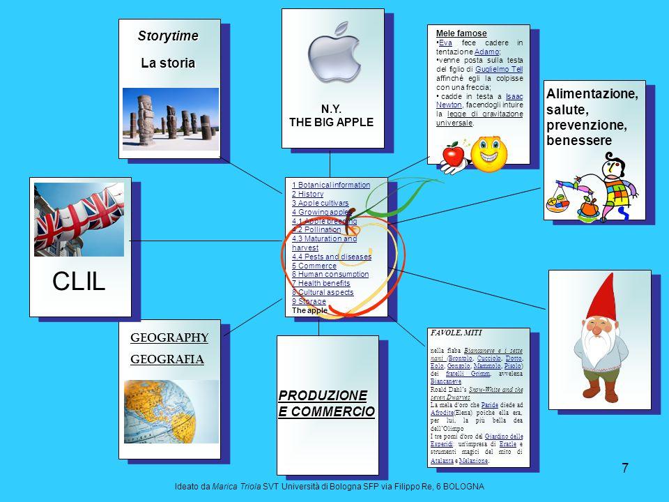 8 The apple An apple a day/ Una mela al giorno Pronouncing the word APPLE /Pronuncia la parola mela.