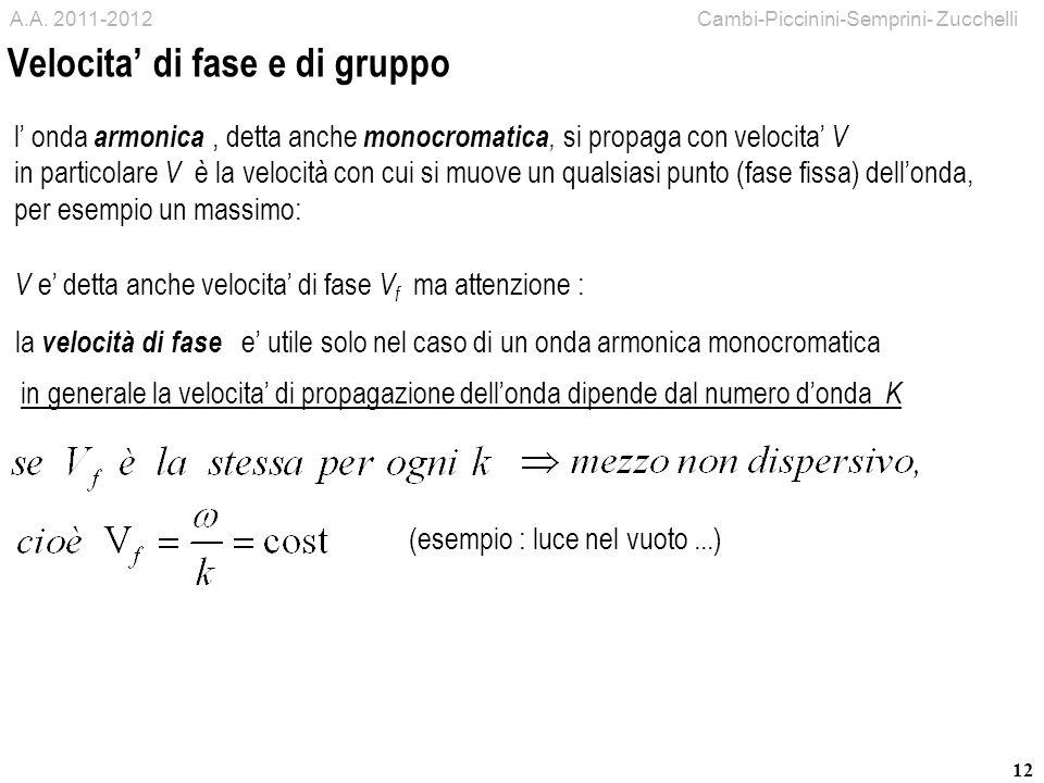 12 in particolare V è la velocità con cui si muove un qualsiasi punto (fase fissa) dellonda, per esempio un massimo: l onda armonica, detta anche mono