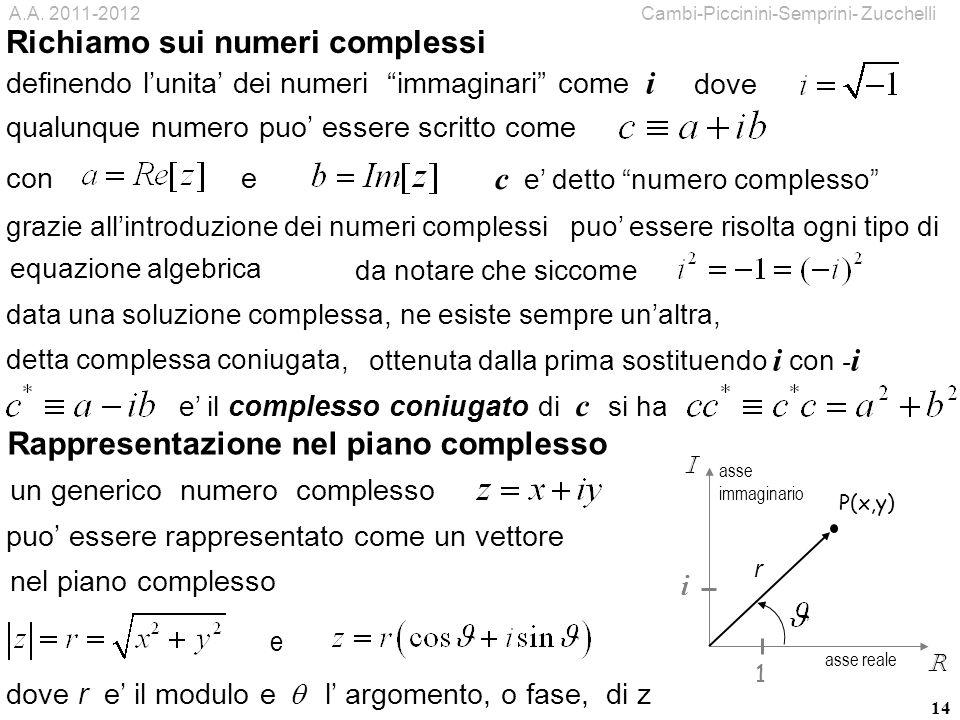 14 definendo lunita dei numeri immaginari come i dove Rappresentazione nel piano complesso P(x,y) i 1 R I r e asse reale asse immaginario dove r e il