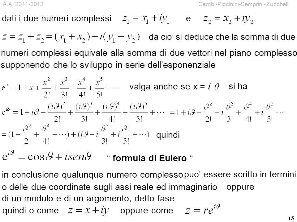 15 o delle due coordinate sugli assi reale ed immaginario di un modulo e di un argomento, detto fase supponendo che lo sviluppo in serie dellesponenzi