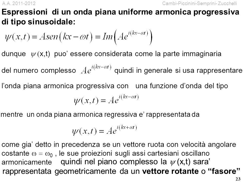 23 dunque x,t) puo essere considerata come la parte immaginaria londa piana armonica progressiva con mentre un onda piana armonica regressiva e rappre
