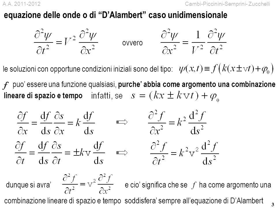 3 f puo essere una funzione qualsiasi, purche abbia come argomento una combinazione lineare di spazio e tempo le soluzioni con opportune condizioni in