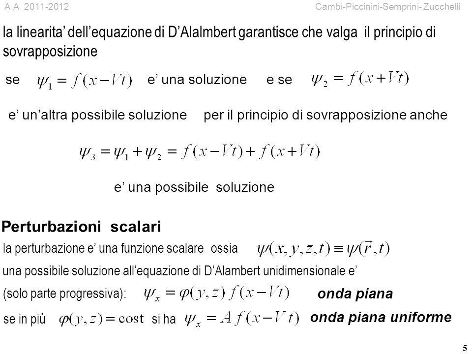 5 la linearita dellequazione di DAlalmbert garantisce che valga il principio di sovrapposizione see una soluzionee se e unaltra possibile soluzioneper