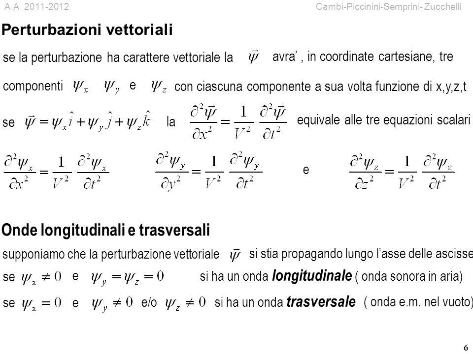 6 avra, in coordinate cartesiane, tre se la perturbazione ha carattere vettoriale la equivale alle tre equazioni scalari e e la componenti se Perturba