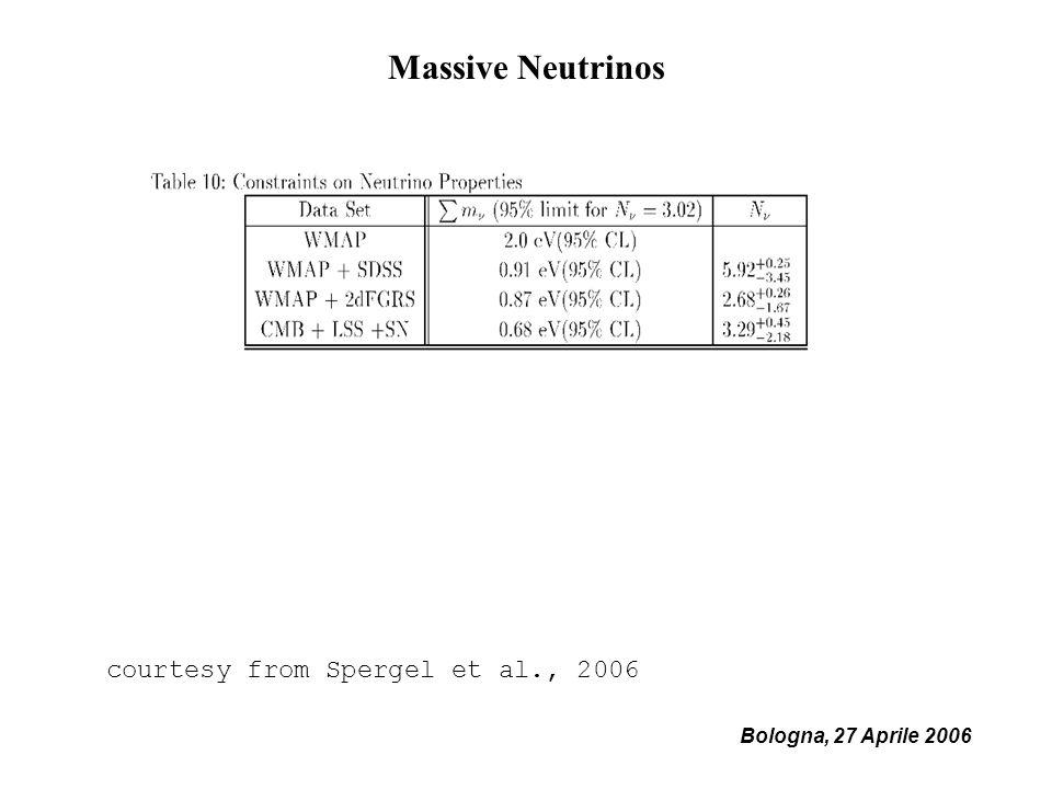 Bologna, 27 Aprile 2006 Massive Neutrinos courtesy from Spergel et al., 2006