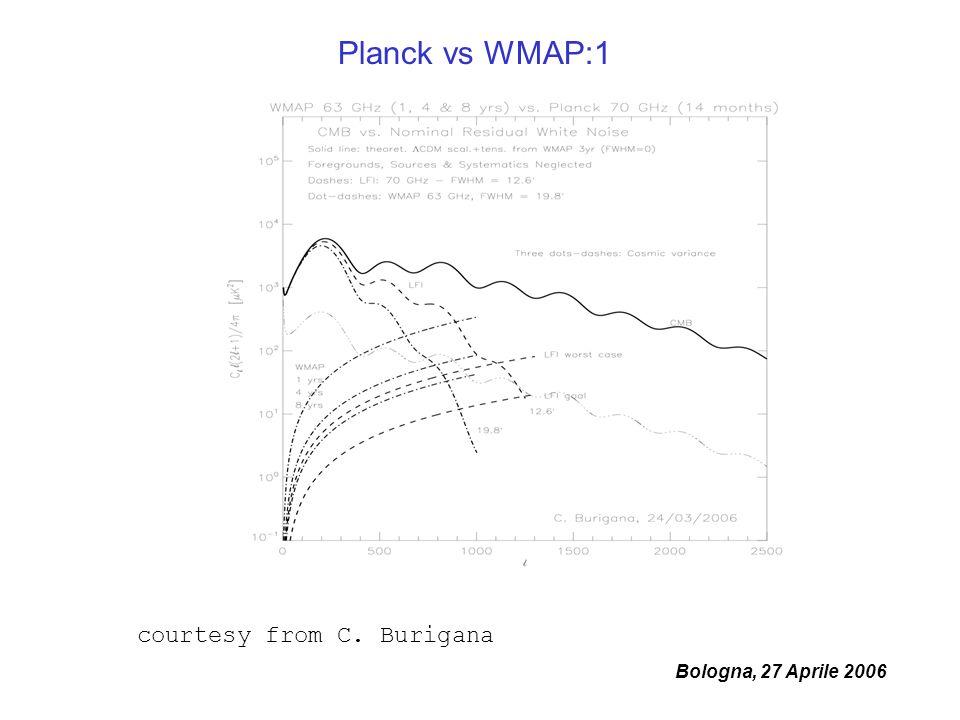 Bologna, 27 Aprile 2006 Planck vs WMAP:1 courtesy from C. Burigana