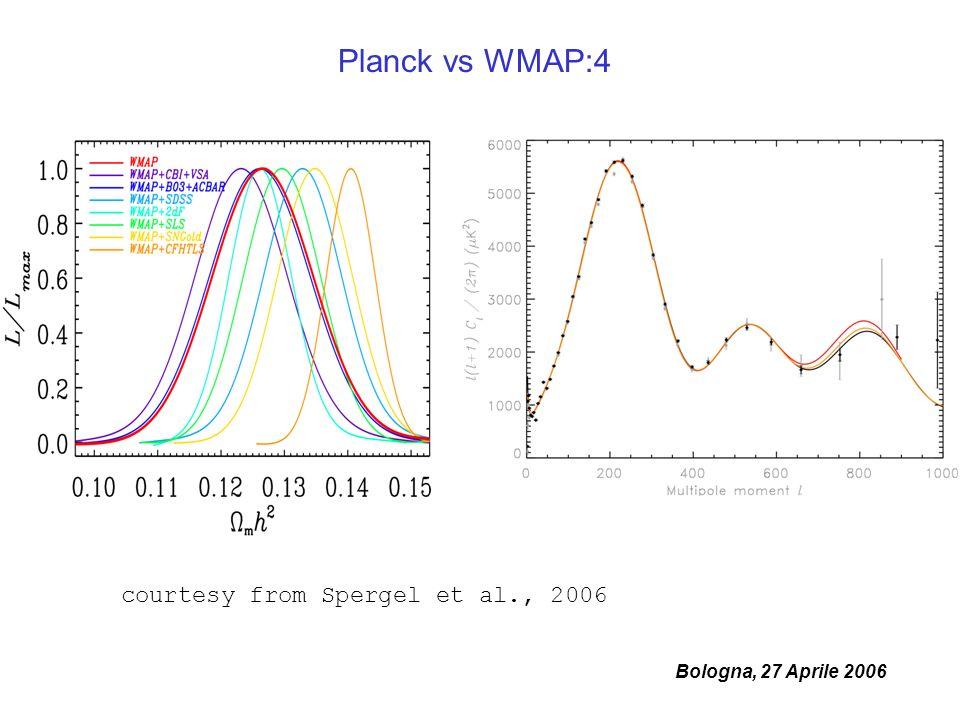 Bologna, 27 Aprile 2006 Planck vs WMAP:4 courtesy from Spergel et al., 2006