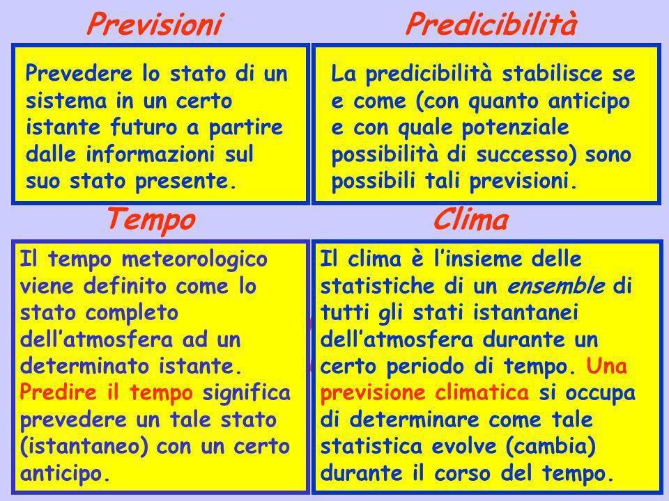 La predicibilità stabilisce se e come (con quanto anticipo e con quale potenziale possibilità di successo) sono possibili tali previsioni.