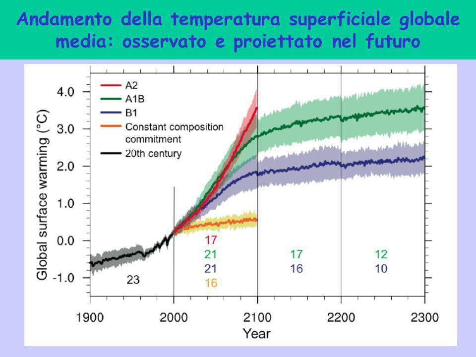 Andamento della temperatura superficiale globale media: osservato e proiettato nel futuro