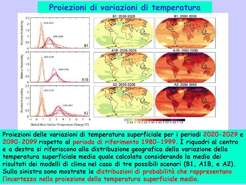 Proiezioni di variazioni di temperatura Proiezioni delle variazioni di temperatura superficiale per i periodi 2020-2029 e 2090-2099 rispetto al periodo di riferimento 1980-1999.