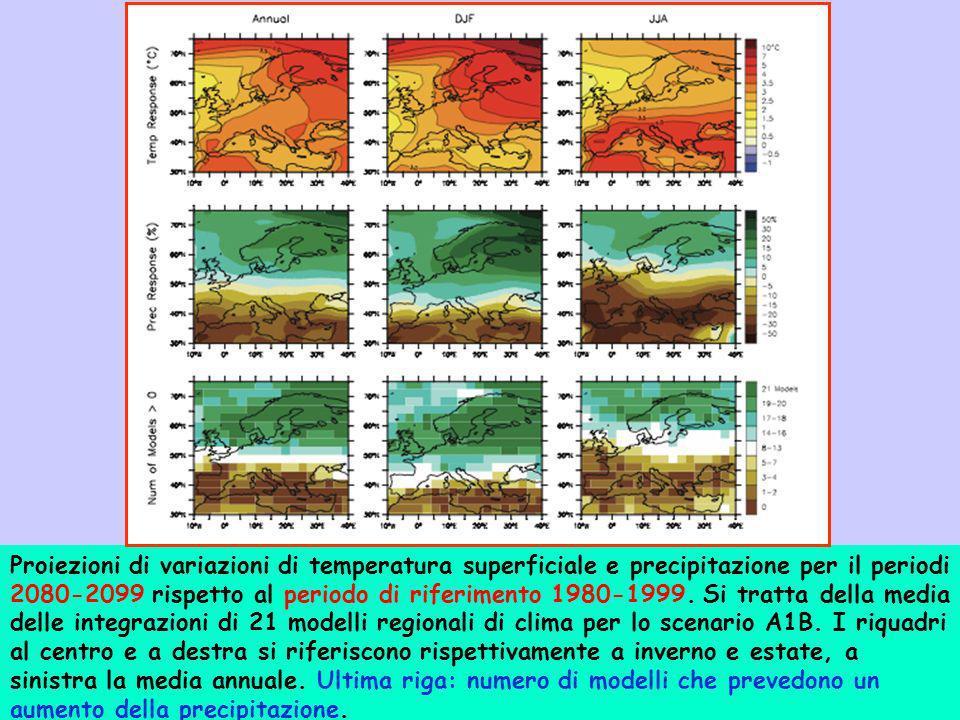 Proiezioni di variazioni di temperatura superficiale e precipitazione per il periodi 2080-2099 rispetto al periodo di riferimento 1980-1999. Si tratta