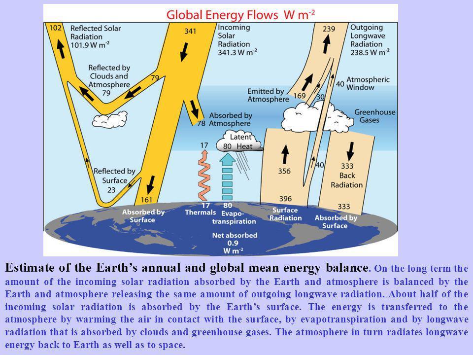 Considerazioni finali Le previsioni climatiche sono possibili in linea di principio.