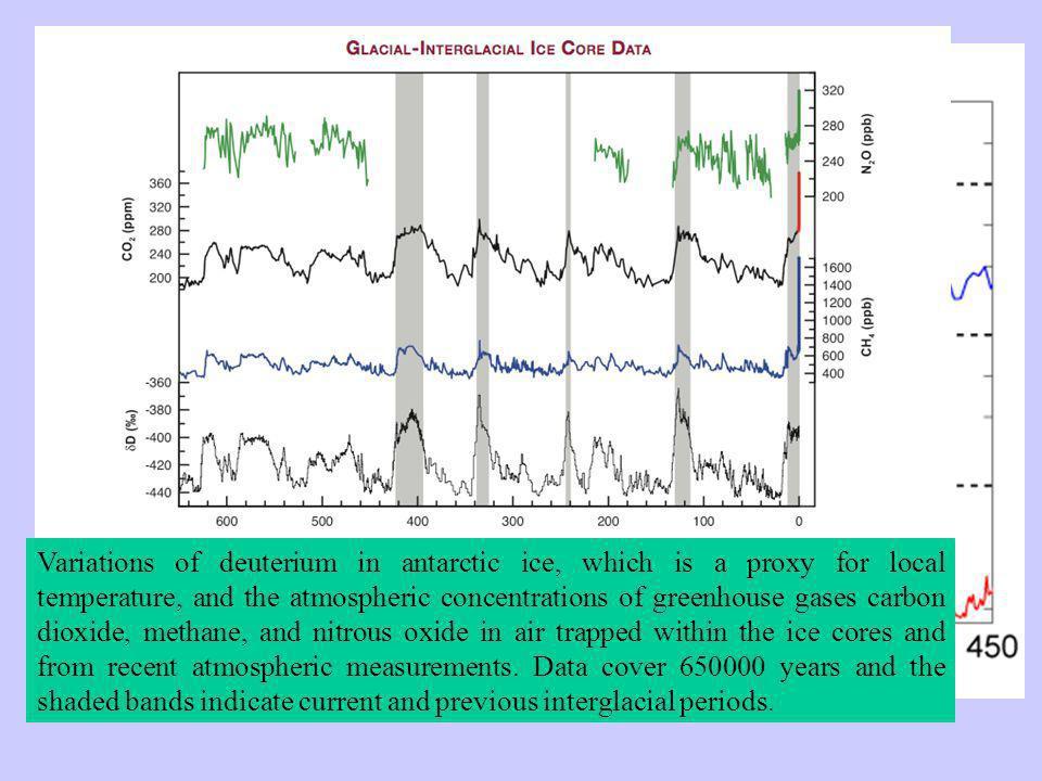 Ondata di caldo estate 2003: (a) anomalia di temperatura di Giugno-Luglio- Agosto rispetto alla media 1961-90.