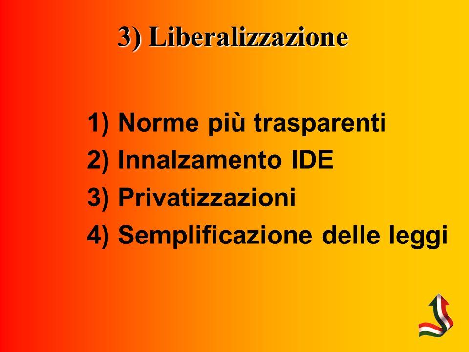 3) Liberalizzazione 1) Norme più trasparenti 2) Innalzamento IDE 3) Privatizzazioni 4) Semplificazione delle leggi