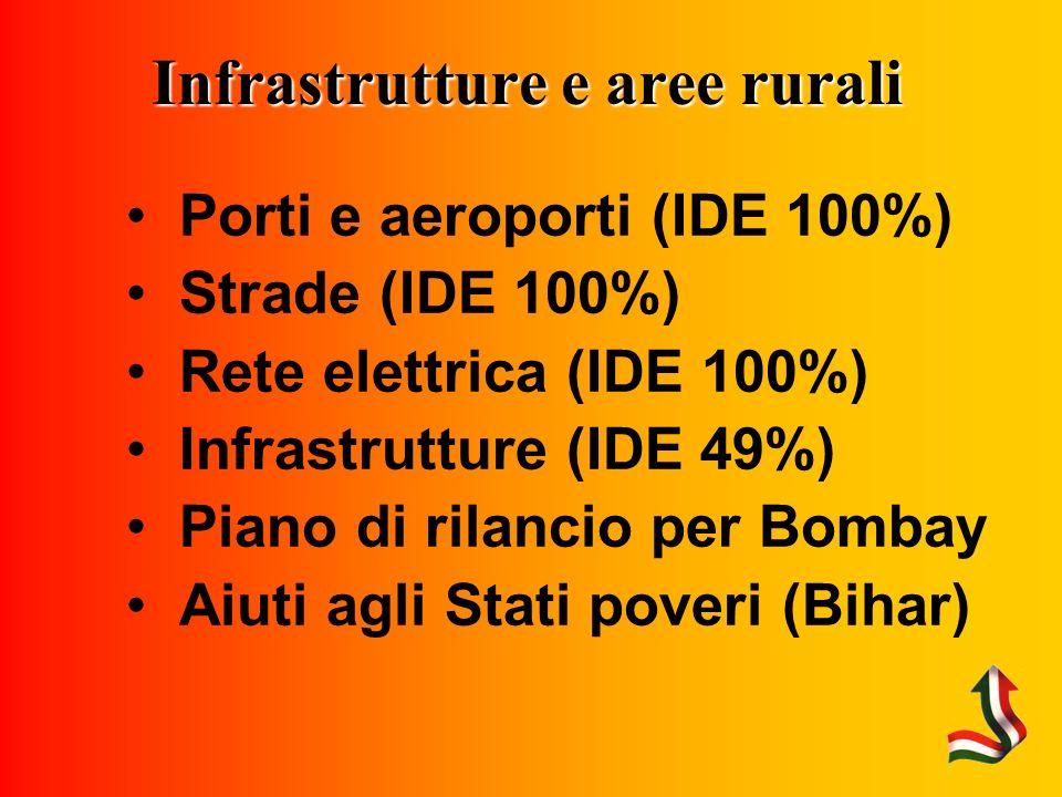 Infrastrutture e aree rurali Porti e aeroporti (IDE 100%) Strade (IDE 100%) Rete elettrica (IDE 100%) Infrastrutture (IDE 49%) Piano di rilancio per Bombay Aiuti agli Stati poveri (Bihar)