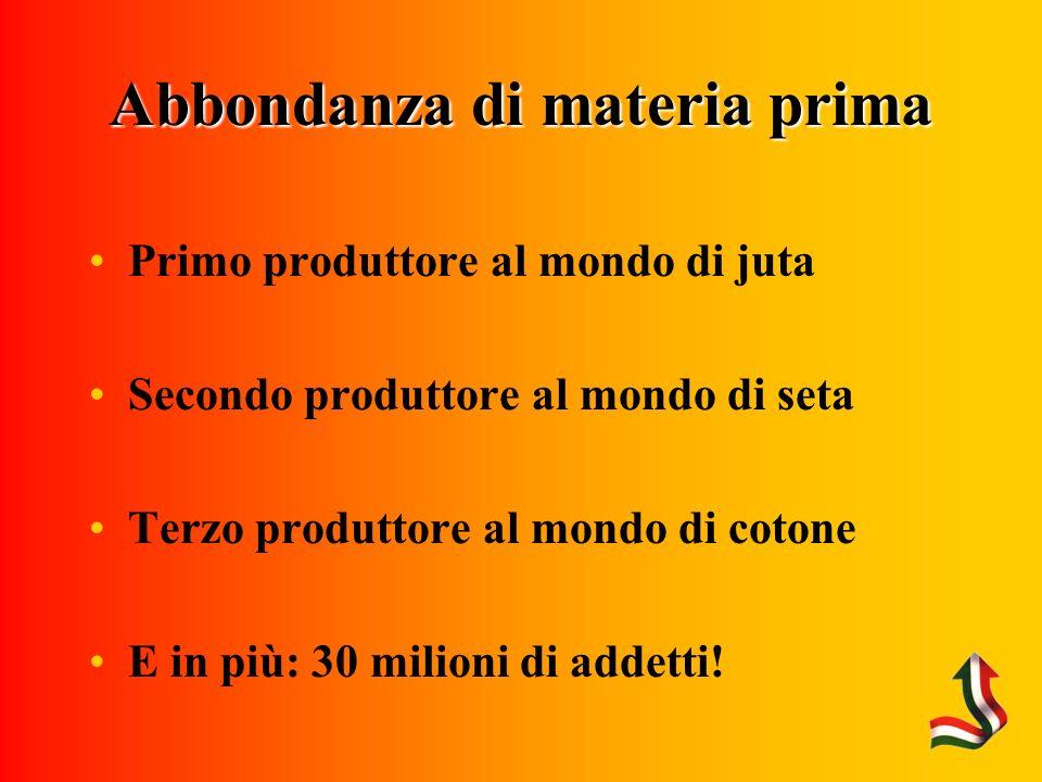 Abbondanza di materia prima Primo produttore al mondo di juta Secondo produttore al mondo di seta Terzo produttore al mondo di cotone E in più: 30 milioni di addetti!