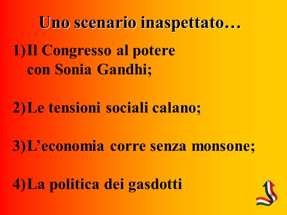 Uno scenario inaspettato… 1)Il Congresso al potere con Sonia Gandhi; 2)Le tensioni sociali calano; 3)Leconomia corre senza monsone; 4)La politica dei gasdotti