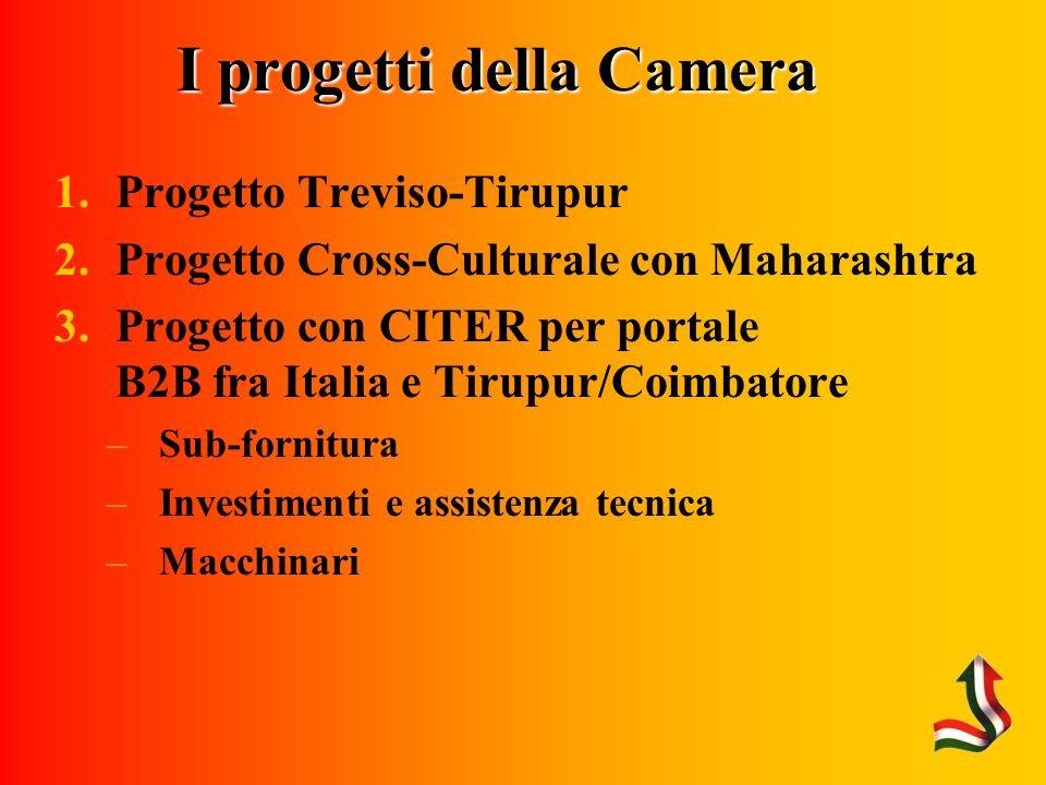 I progetti della Camera 1.Progetto Treviso-Tirupur 2.Progetto Cross-Culturale con Maharashtra 3.Progetto con CITER per portale B2B fra Italia e Tirupur/Coimbatore –Sub-fornitura –Investimenti e assistenza tecnica –Macchinari