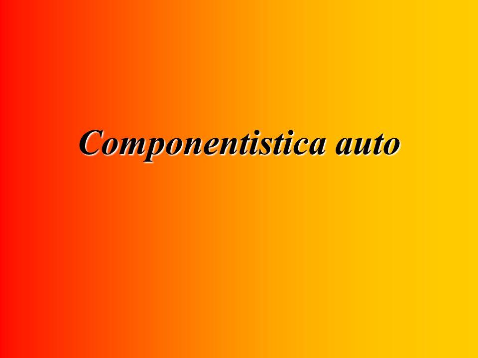 Componentistica auto