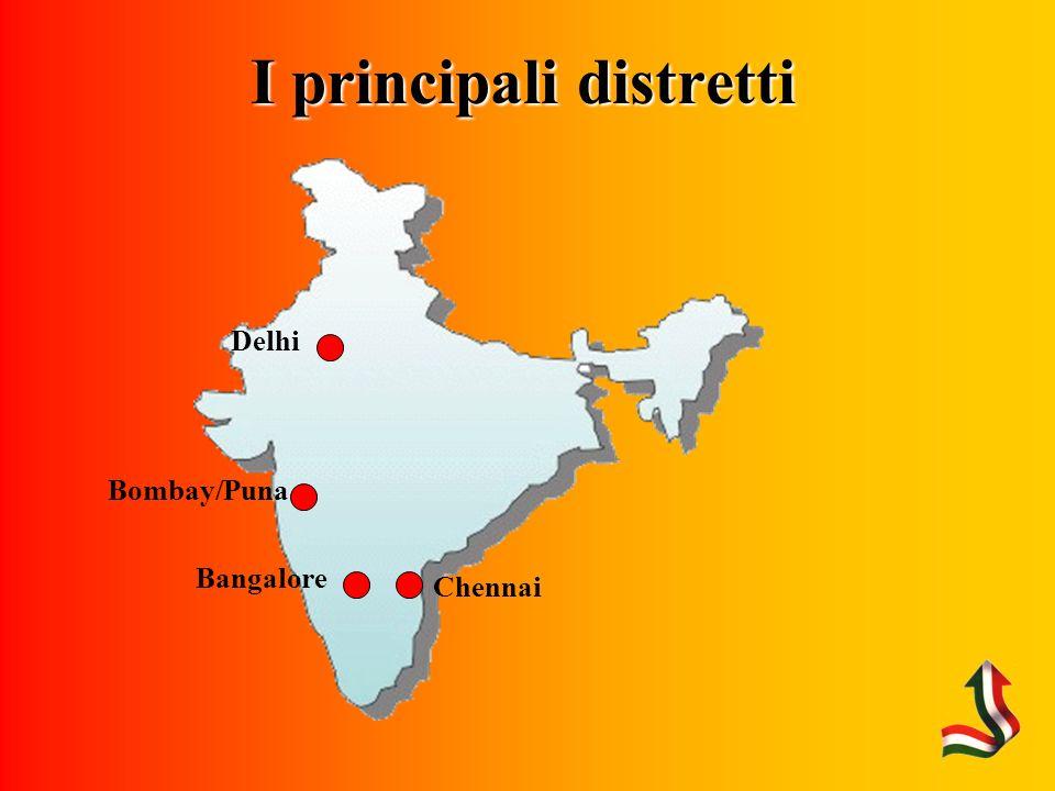 I principali distretti Delhi Bangalore Chennai Bombay/Puna