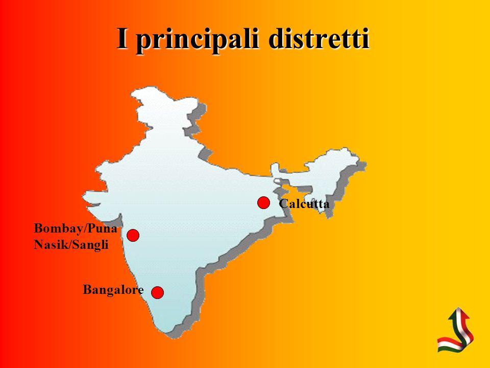 I principali distretti Calcutta Bombay/Puna Nasik/Sangli Bangalore