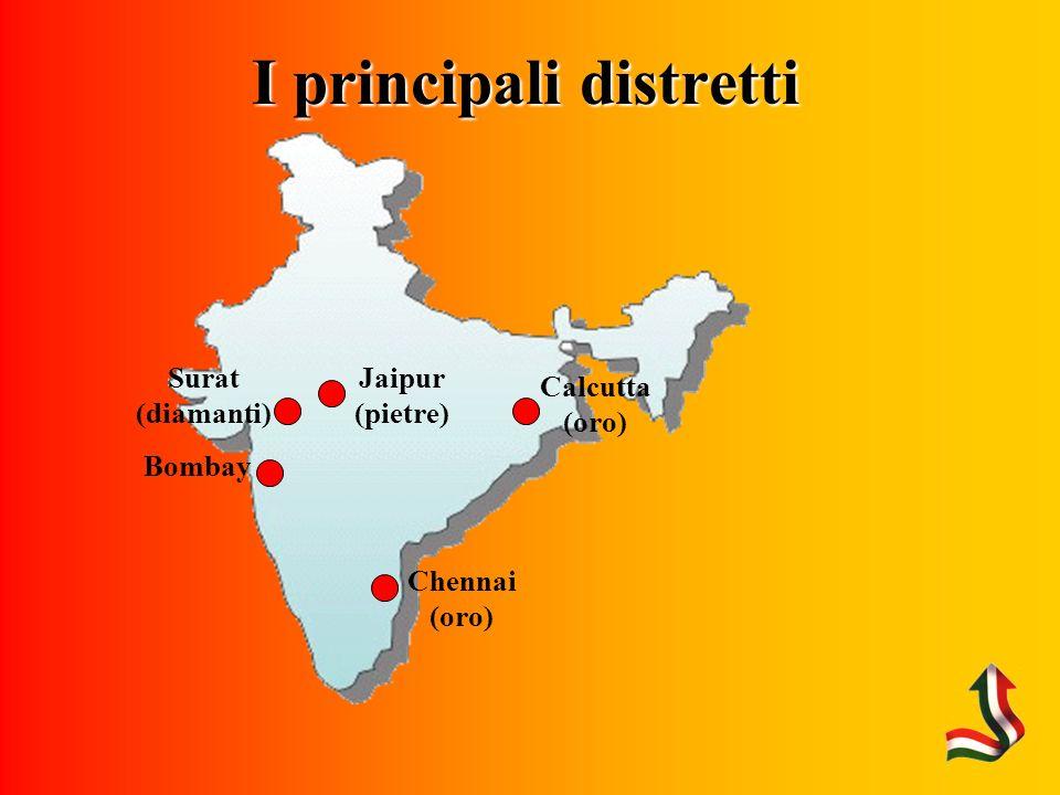 I principali distretti Jaipur (pietre) Bombay Calcutta (oro) Surat (diamanti) Chennai (oro)