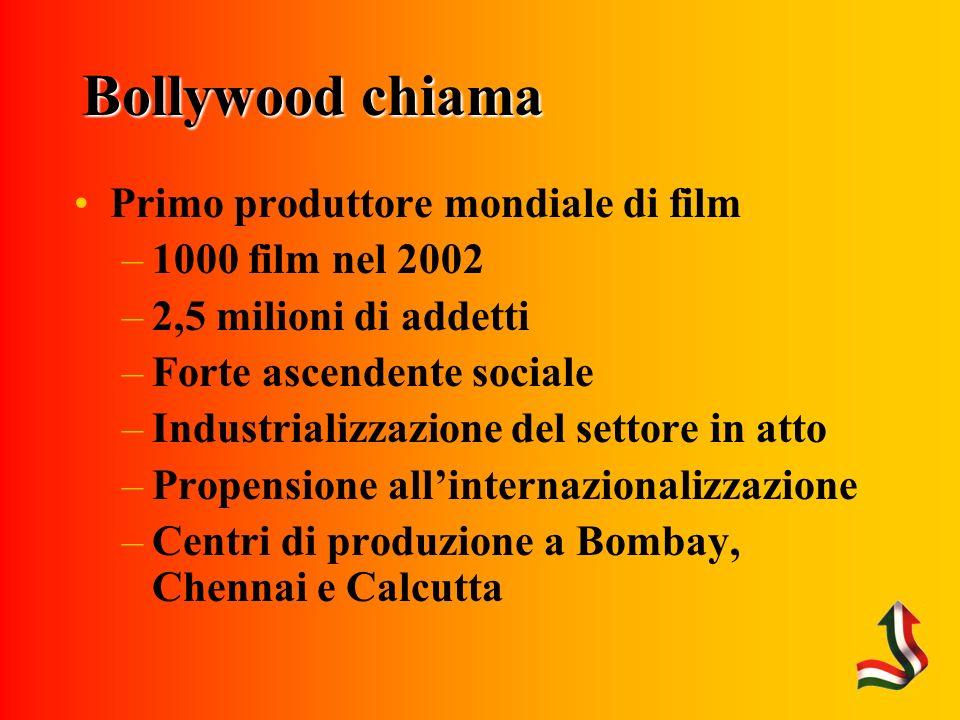 Bollywood chiama Primo produttore mondiale di film –1000 film nel 2002 –2,5 milioni di addetti –Forte ascendente sociale –Industrializzazione del settore in atto –Propensione allinternazionalizzazione –Centri di produzione a Bombay, Chennai e Calcutta