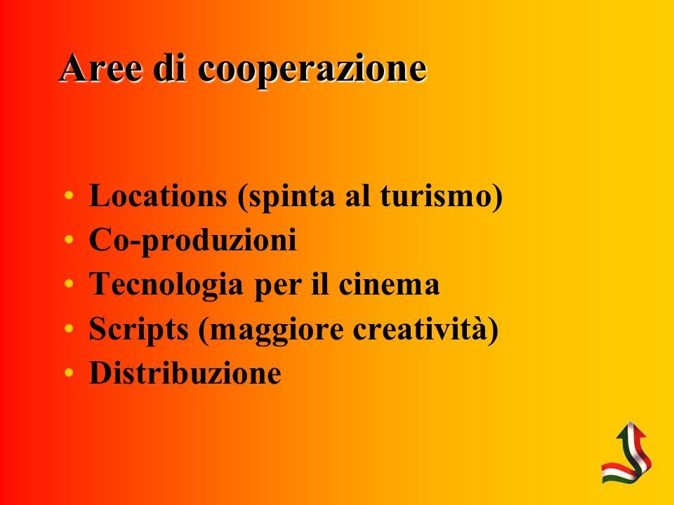 Aree di cooperazione Locations (spinta al turismo) Co-produzioni Tecnologia per il cinema Scripts (maggiore creatività) Distribuzione