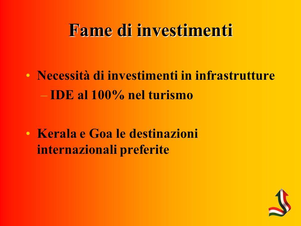 Fame di investimenti Necessità di investimenti in infrastrutture –IDE al 100% nel turismo Kerala e Goa le destinazioni internazionali preferite