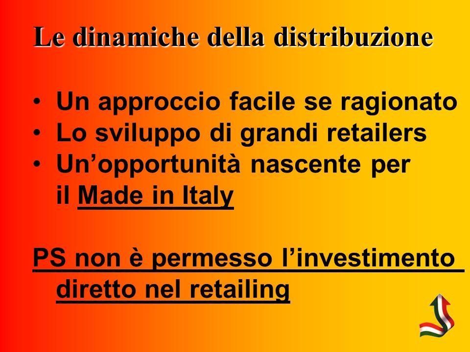 Le dinamiche della distribuzione Un approccio facile se ragionato Lo sviluppo di grandi retailers Unopportunità nascente per il Made in Italy PS non è permesso linvestimento diretto nel retailing