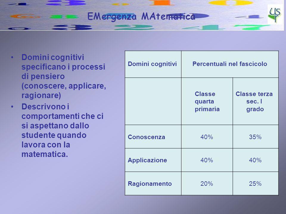 Domini cognitivi TIMSS CONOSCENZA: riguarda i fatti, le procedure e i concetti che gli studenti devono conoscere.