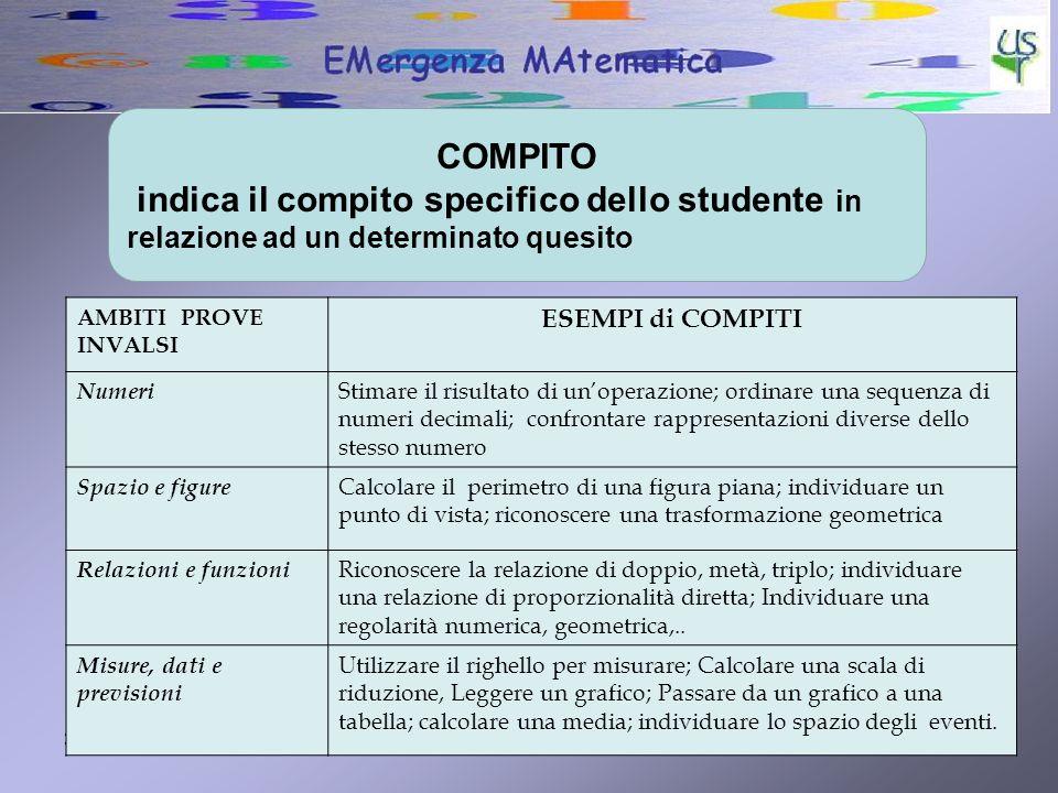 9 Indagine TIMSS per Scienze e Matematica www.invalsi.it TIMSS: Trends in International Mathematics and Science Study