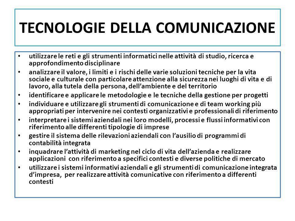 TECNOLOGIE DELLA COMUNICAZIONE utilizzare le reti e gli strumenti informatici nelle attività di studio, ricerca e approfondimento disciplinare analizz