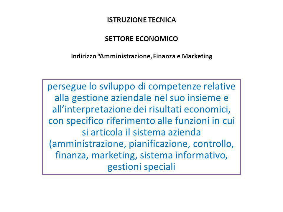 ISTRUZIONE TECNICA SETTORE ECONOMICO Indirizzo Amministrazione, Finanza e Marketing persegue lo sviluppo di competenze relative alla gestione aziendal