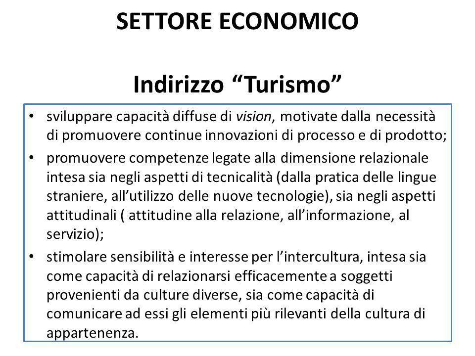 SETTORE ECONOMICO Indirizzo Turismo sviluppare capacità diffuse di vision, motivate dalla necessità di promuovere continue innovazioni di processo e d